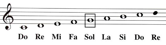 Figura 3.3