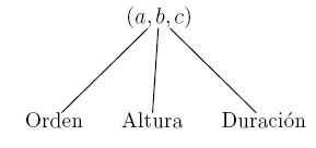 fig 6.2a